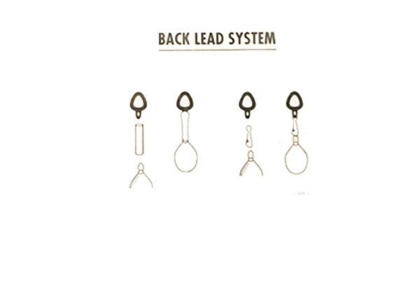 backlead-detail-obrazok-balenie-drobnosti-system